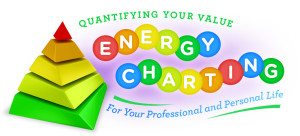 energy_charting